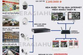 Dịch vụ lắp đặt camera quan sát – Camera Gia Hưng
