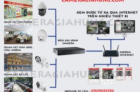 Lắp đặt camera IP Wifi – camera không dây giá rẻ chất lượng tốt
