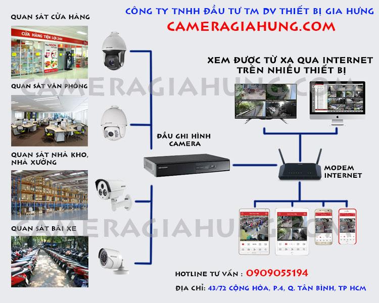 gia-hung-chuyen-lap-dat-camera-quan-sat-tphcm-uy-tin-nhat