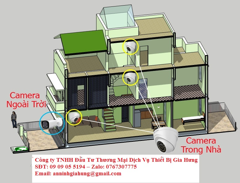 lap-dat-camera-quan-sat-gia-re-cho-gia-dinh-tai-tp-hcm-3