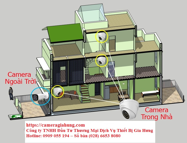 tron-bo-camera-quan-sat-gia-re-tphcm-gom-nhung-gi-2