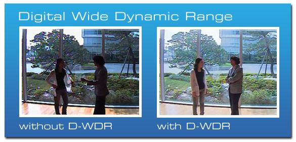 Tính năng DWDR
