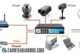 Công nghệ PoE là gì? Ứng dụng PoE trong camera quan sát