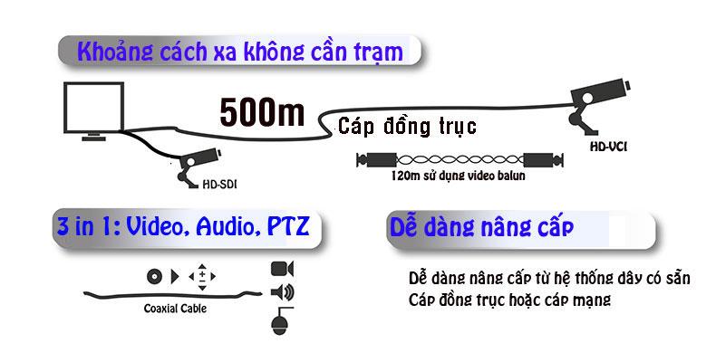 uu-diem-hdcvi-trong-camera-quan-sat-2