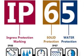 Tiêu chuẩn chống bụi nước IP là gì? IP65, IP66, IP67 của camera quan sát
